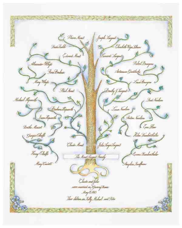 Family Tree (FT08)