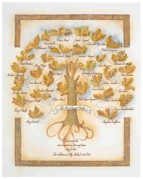 Family Tree Brown Oak (FT09)